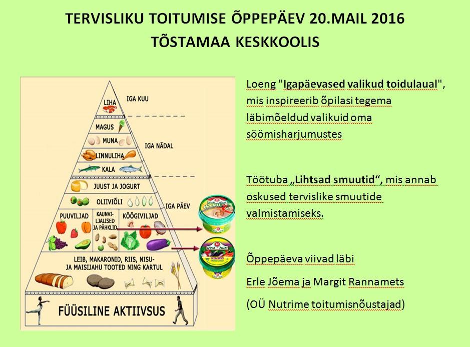 Plakat- tervislik toitumine